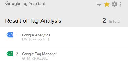 0017 Tag analysis