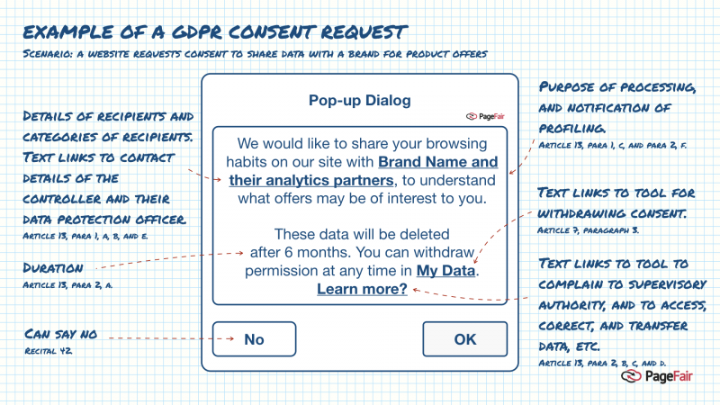 GDPR-example-publisher-consent.png