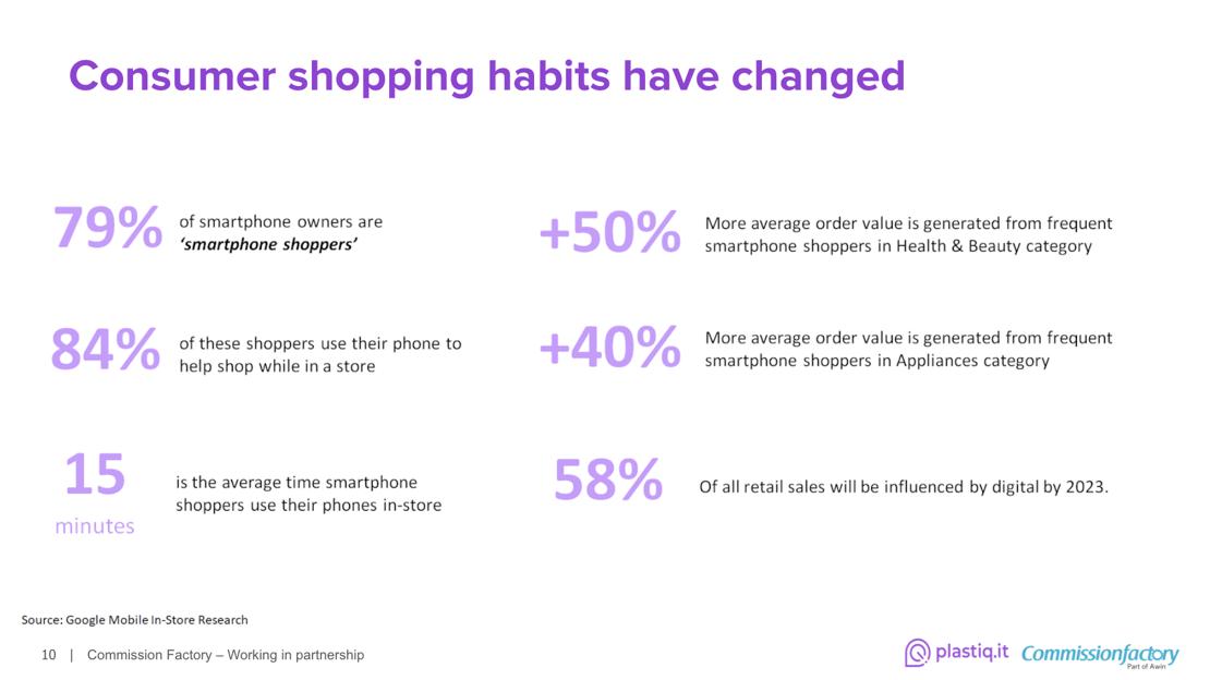 consumershoppinghabits2020