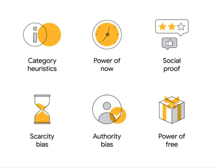 6 biases that influence purchase decisions